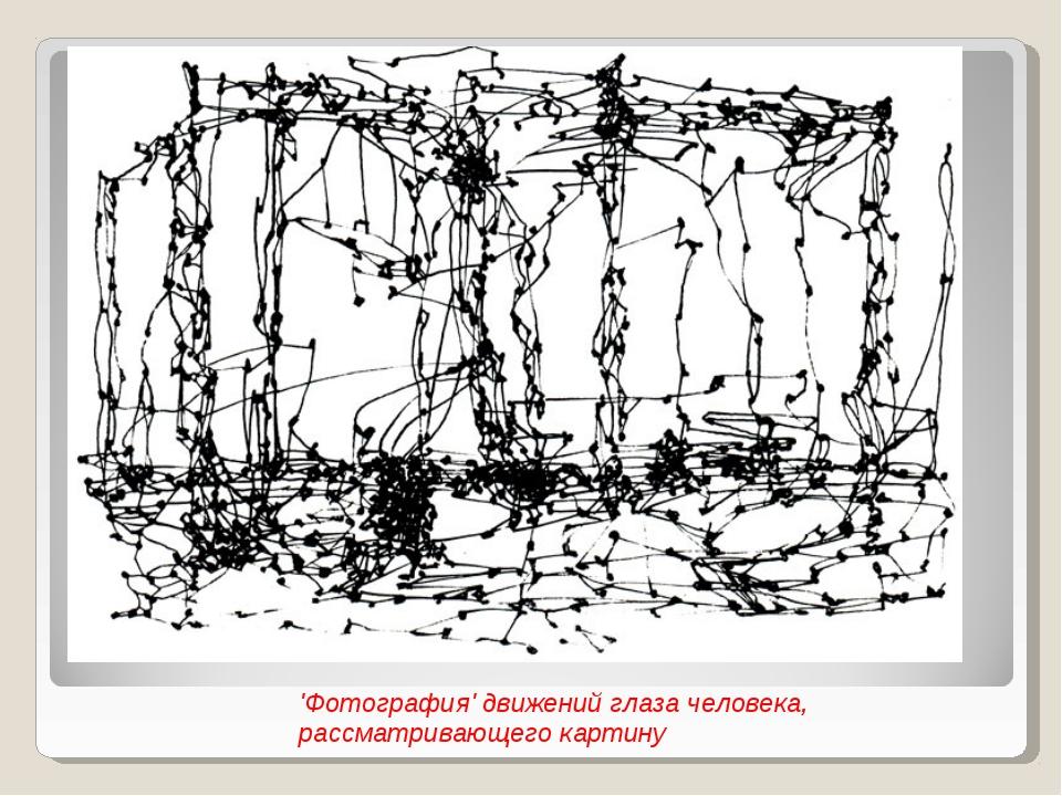 'Фотография' движений глаза человека, рассматривающего картину
