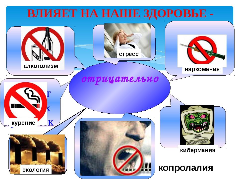 отрицательно Отказ от вредных привычек Режим дня копролалия кибермания нарко...