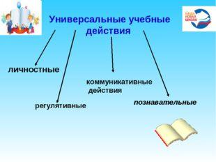 Универсальные учебные действия личностные регулятивные коммуникативные действ
