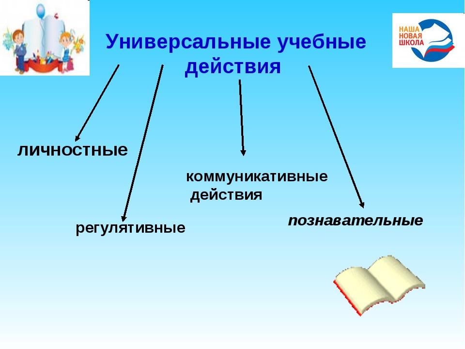 Универсальные учебные действия личностные регулятивные коммуникативные действ...