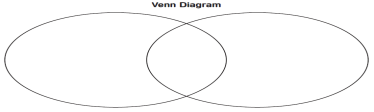 http://breakthroughchristian.com/wp-content/plugins/tantan-reports/venn-diagram-graphic-organizer-template-i8.png