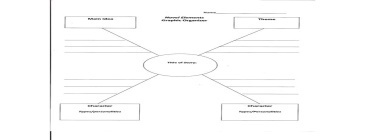 http://night-up.com/wordpress/wp-content/character-description-graphic-organizer-8012.jpg