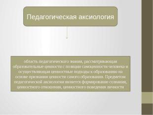 Педагогическая аксиология область педагогического знания, рассматривающая обр