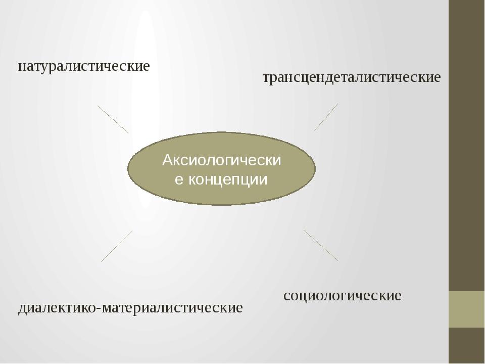 Аксиологические концепции натуралистические трансцендеталистические социологи...