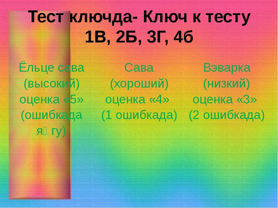Тест ключда- Ключ к тесту 1В, 2Б, 3Г, 4б Ёльцесава (высокий) оценка «5» (ошиб...