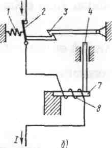 пм 01 обслуживание электрооборудования электрических станций сетей и систем