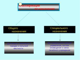 Классификация по назначению Общего назначения Специального назначения Для защ
