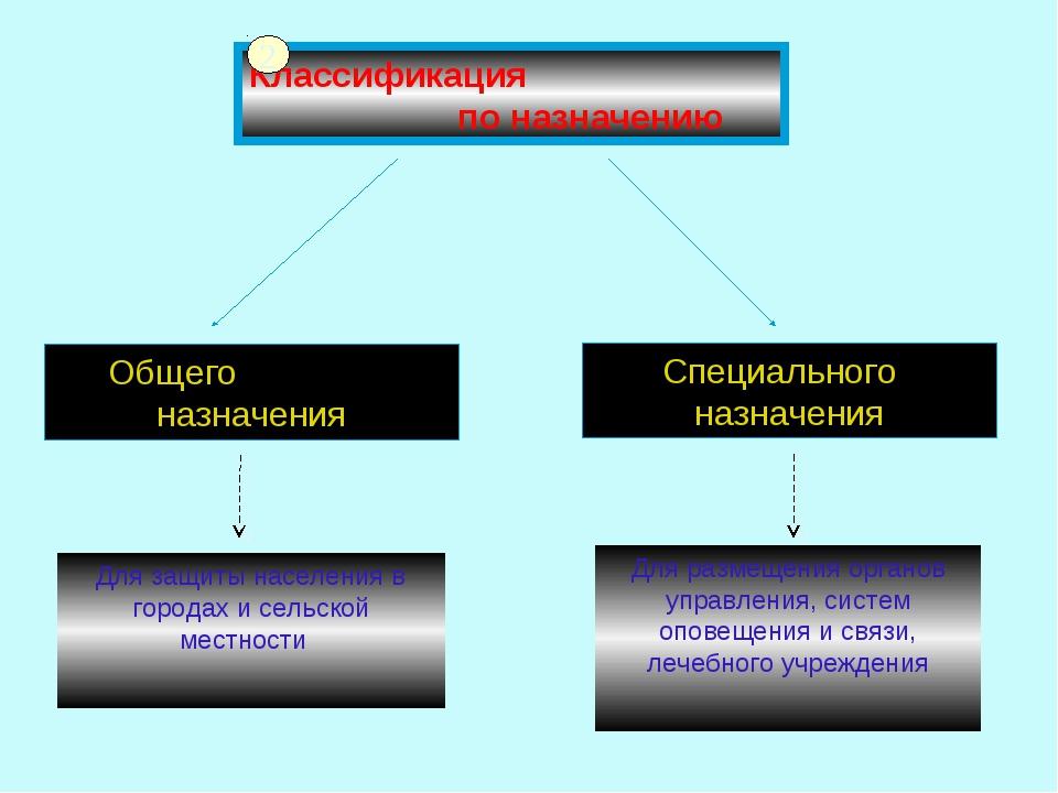 Классификация по назначению Общего назначения Специального назначения Для защ...