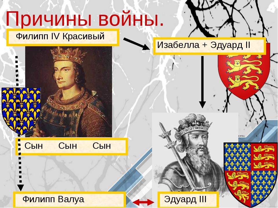 Причины войны. Сын Сын Сын Филипп IV Красивый Изабелла + Эдуард II Эдуард III...