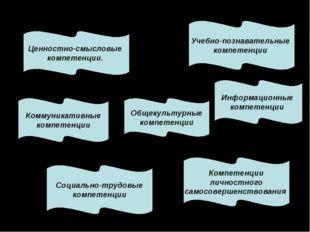 Россия Ценностно-смысловые компетенции. Коммуникативные компетенции Информаци