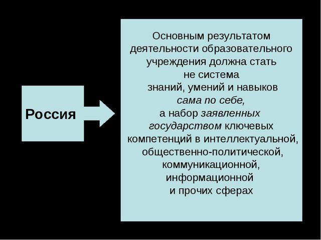 Россия Основным результатом деятельности образовательного учреждения должна с...