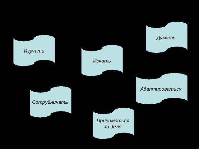 симпозиум Совета Европы Изучать Сотрудничать Адаптироваться Искать Думать При...