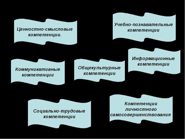 Россия Ценностно-смысловые компетенции. Коммуникативные компетенции Информаци...