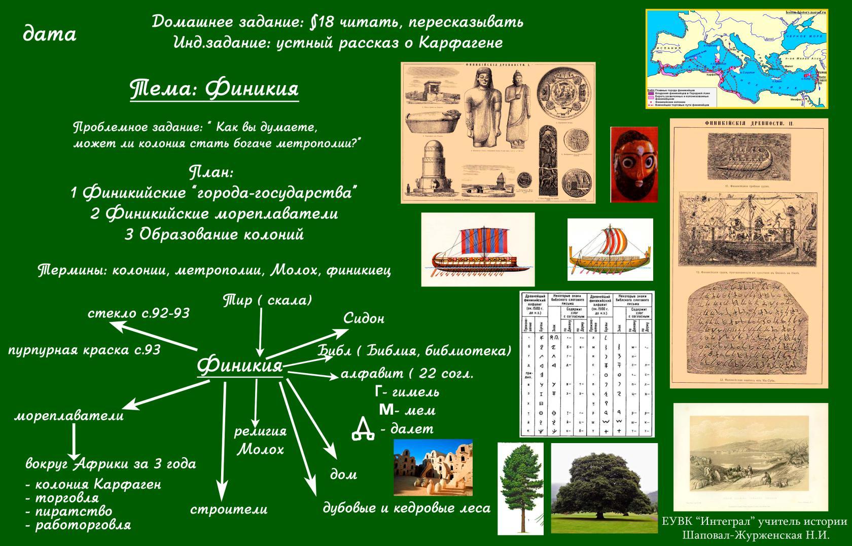 Контрольные работы по истории 6 класс шалагинова шалагинов