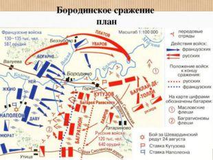 Бородинское сражение план