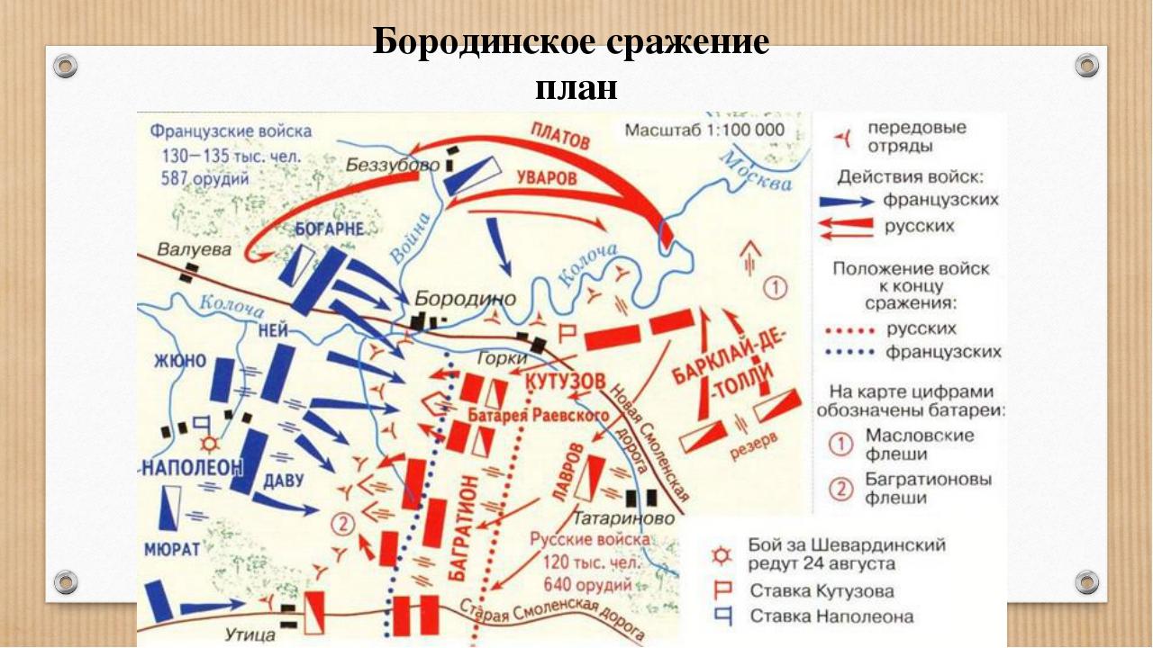 Высшее образование в Санкт-Петербурге