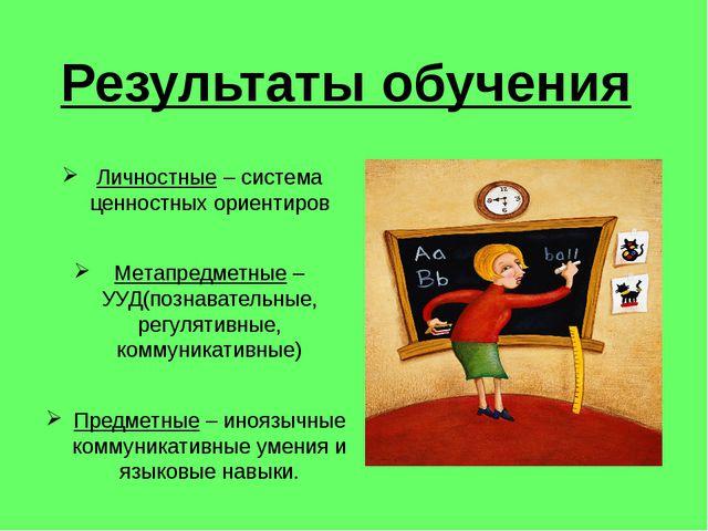 Личностные – система ценностных ориентиров Метапредметные – УУД(познавательны...