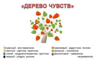 красный - восторженное; оранжевый - радостное, теплое; желтый - светлое, при