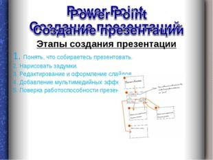 Этапы создания презентации 1. Понять, что собираетесь презентовать. 2. Нарисо