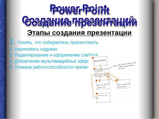 Этапы создания презентации 1. Понять, что собираетесь презентовать. 2. Нарисо...