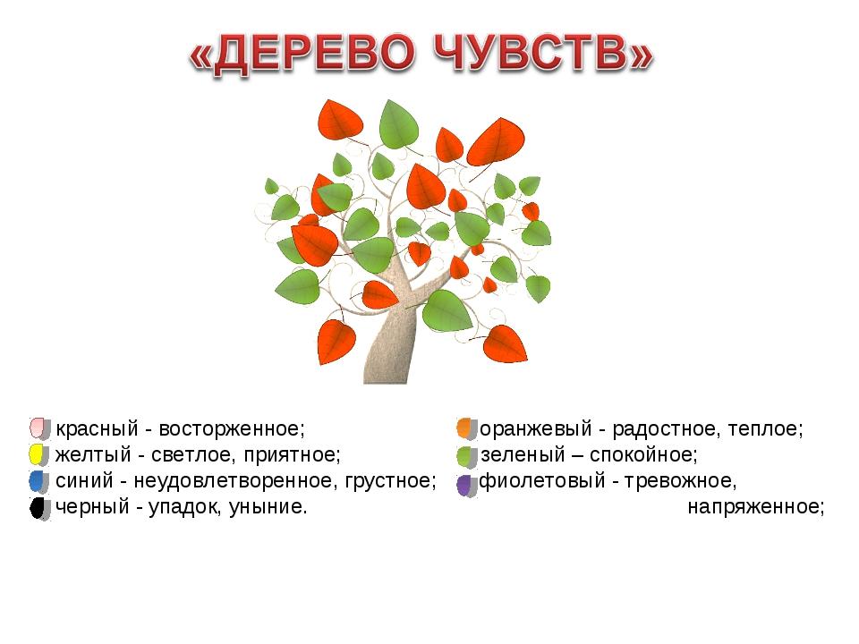 красный - восторженное; оранжевый - радостное, теплое; желтый - светлое, при...