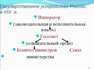Государственное устройство России в XIX в. Император (законодательная и испол