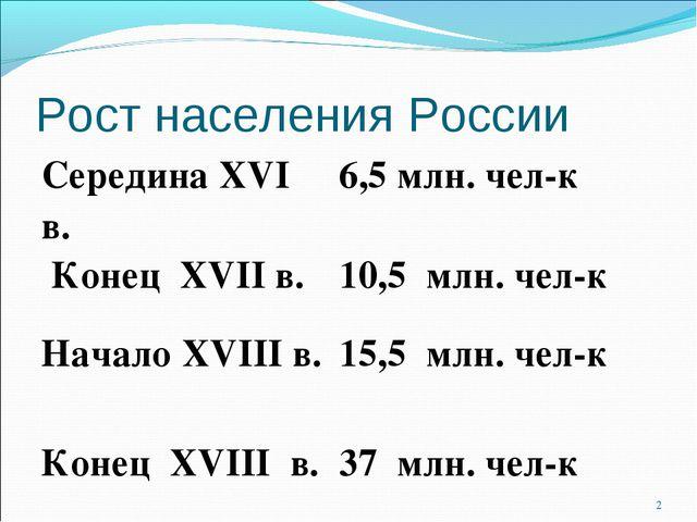 Рост населения России * Середина XVI в.6,5 млн. чел-к Конец XVII в.10,5 млн...