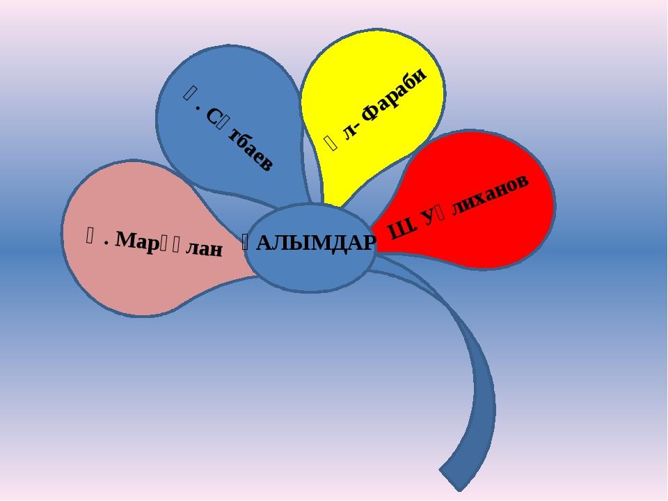 Ә. Марғұлан Қ. Сәтбаев Әл- Фараби Ш. Уәлиханов ҒАЛЫМДАР