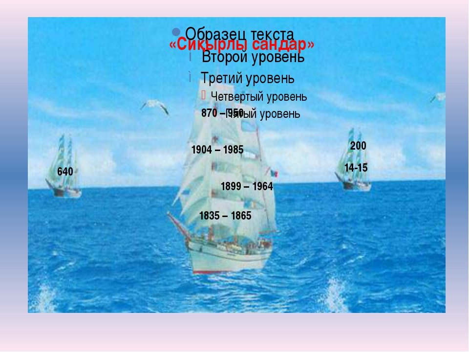 870 – 950 1904 – 1985 1835 – 1865 640 200 1899 – 1964 14-15 «Сиқырлы сандар»