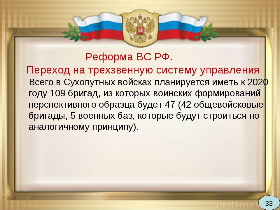 Реформа ВС РФ. Переход на трехзвенную систему управления Всего в Сухопутных...