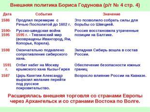 Внешняя политика Бориса Годунова (р/т № 4 стр. 4) ДатаСобытияЗначение 1586