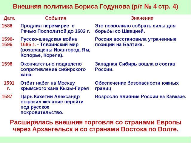 Внешняя политика Бориса Годунова (р/т № 4 стр. 4) ДатаСобытияЗначение 1586...