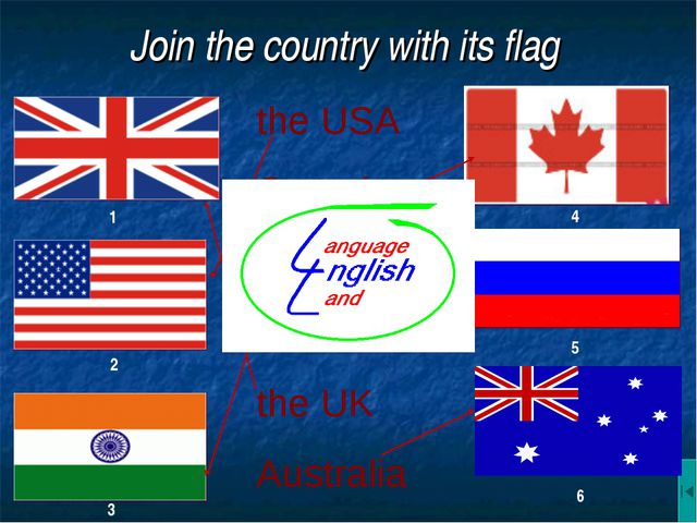 Join the country with its flag the USA Canada Russia India the UK Australia 1...