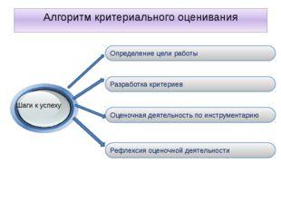 Алгоритм критериального оценивания Определение цели работы Разработка критери