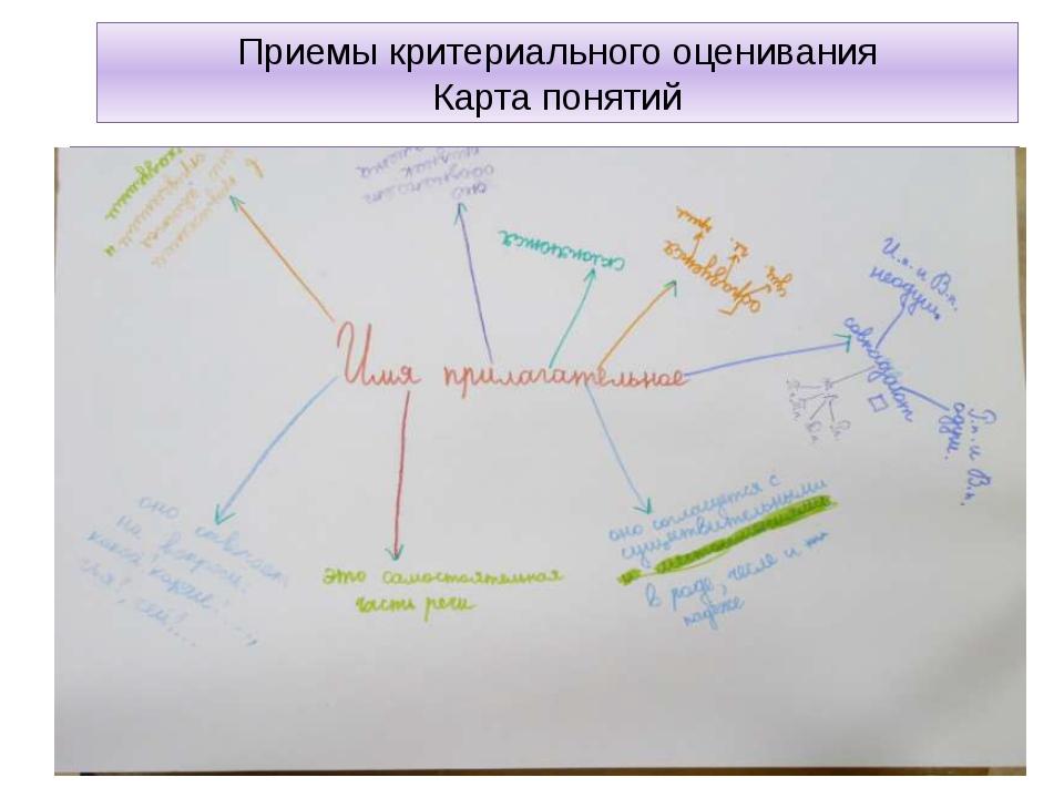 Приемы критериального оценивания Карта понятий