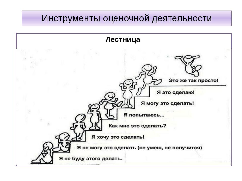 Инструменты оценочной деятельности Лестница 160 слов / мин Диана Ж. 140 слов...