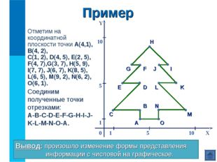 Отметим на координатной плоскости точки А(4,1), В(4, 2), С(1, 2), D(4, 5), E(