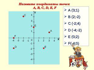 1 2 3 4 х 4 3 2 -1 -2 -3 -4 1 -1 -2 -3 -4 0 Y В А Е С D A (3;1) B (2;-2) C (-