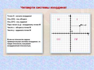 Четверти системы координат I I I I I I I V