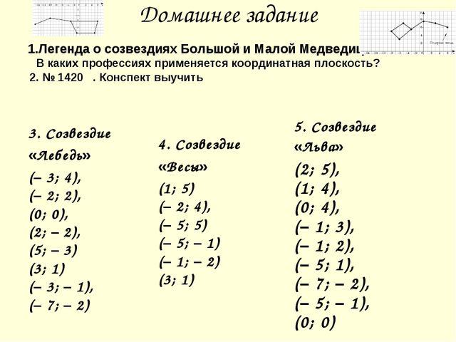 Домашнее задание 3. Созвездие «Лебедь» (–3; 4), (–2; 2), (0; 0), (2; –2),...