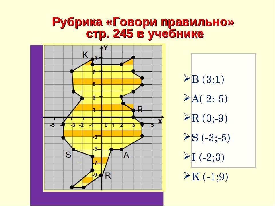 B (3;1) A( 2:-5) R (0;-9) S (-3;-5) I (-2;3) K (-1;9) Рубрика «Говори правиль...