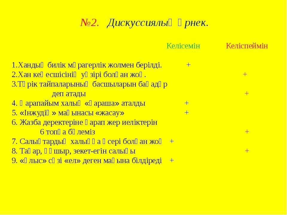 №2. Дискуссиялық өрнек. Келісемін Келіспеймін 1.Хандық билік мұрагерлік жолм...