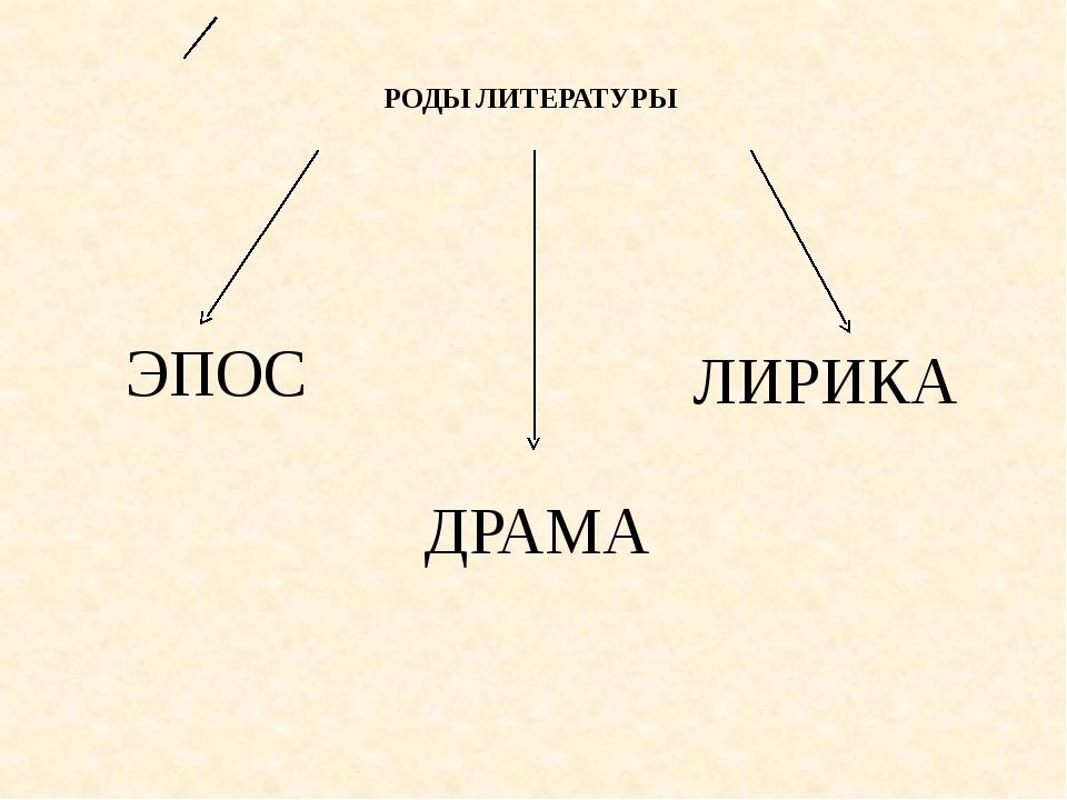 Михаил Семенович Щепкин