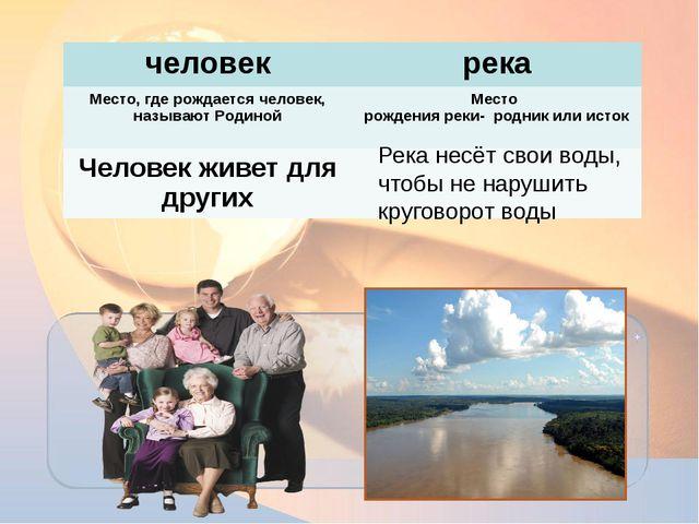 Река несёт свои воды, чтобы не нарушить круговорот воды человек река Место,...