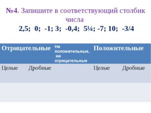 №4. Запишите в соответствующий столбик числа 2,5; 0; -1; 3; -0,4; 5¼; -7; 10;