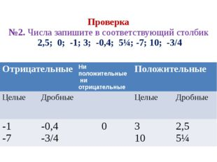 Проверка №2. Числа запишите в соответствующий столбик 2,5; 0; -1; 3; -0,4; 5