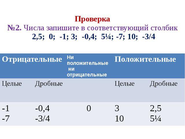 Проверка №2. Числа запишите в соответствующий столбик 2,5; 0; -1; 3; -0,4; 5...