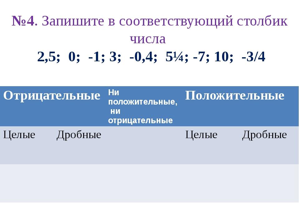 №4. Запишите в соответствующий столбик числа 2,5; 0; -1; 3; -0,4; 5¼; -7; 10;...