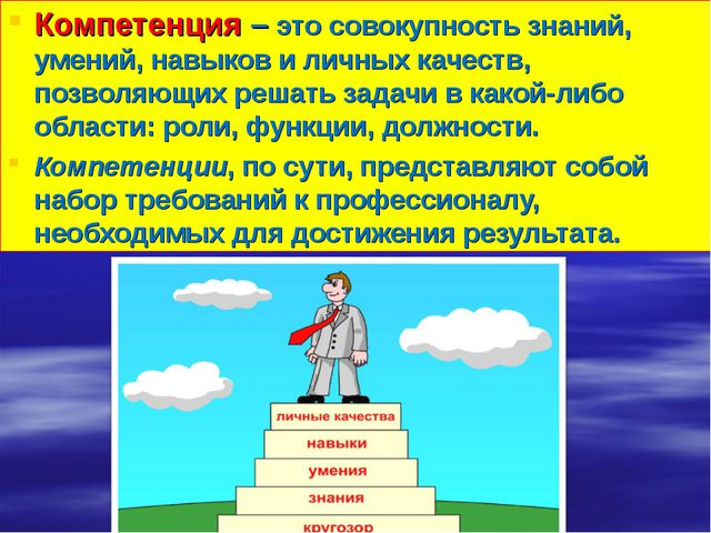 Компетенция – это совокупность знаний, умений, навыков и личных качеств, позв...