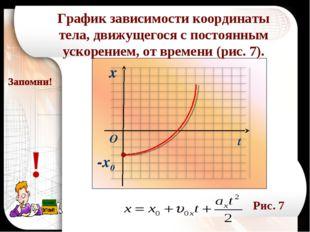 x t -x0 O Запомни! График зависимости координаты тела, движущегося с постоянн